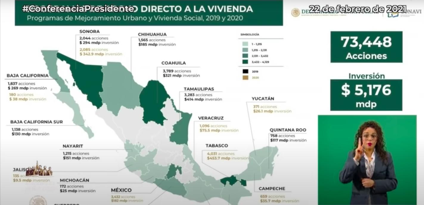 Informe sobre avances de apoyos de vivienda del Programa de Mejoramiento Urbano
